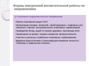 Формы внеурочной воспитательной работы по направлениям 1) Спортивно-оз