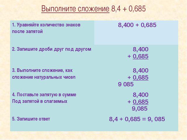 Выполните сложение 8,4 + 0,685 1. Уравняйте количество знаков после запятой 8...