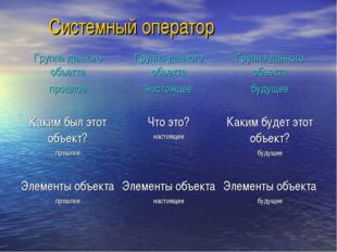 Системный оператор Группа данного объекта прошлое Группа данного объекта на
