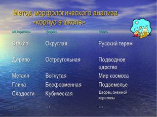 Метод морфологического анализа «корпус в школе» материалыформастиль Стекло