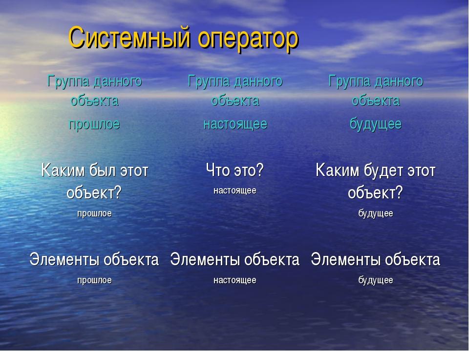 Системный оператор Группа данного объекта прошлое Группа данного объекта на...