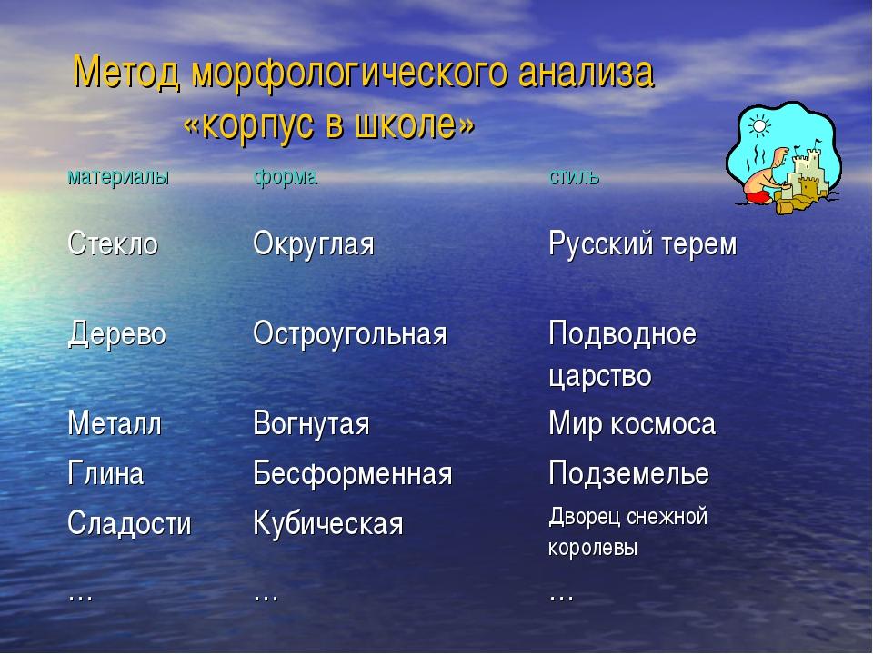 Метод морфологического анализа «корпус в школе» материалыформастиль Стекло...