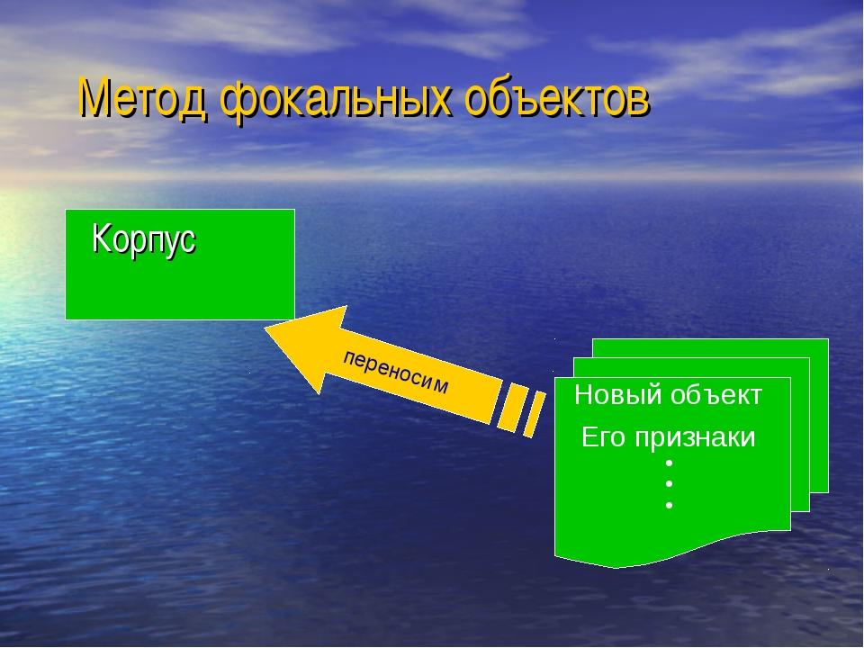 Метод фокальных объектов Корпус переносим Новый объект Его признаки