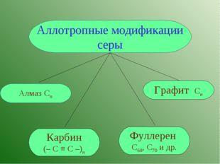 Аллотропные модификации серы Графит Cn Карбин (– С ≡ С –)n Фуллерен С60, С70