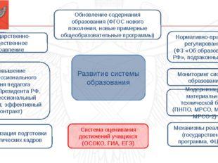 Развитие системы образования Государственно-общественное управление Повышени