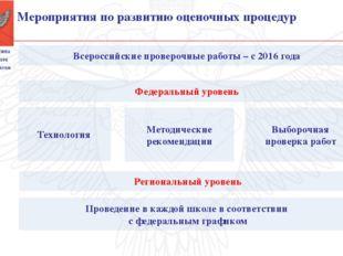 Всероссийские проверочные работы – с 2016 года Технология Проведение в каждо