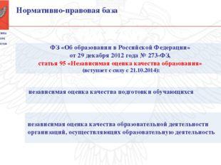 ФЗ «Об образовании в Российской Федерации» от 29 декабря 2012 года № 273-ФЗ,