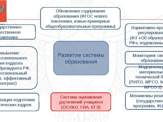 Развитие системы образования Государственно-общественное управление Повышени...