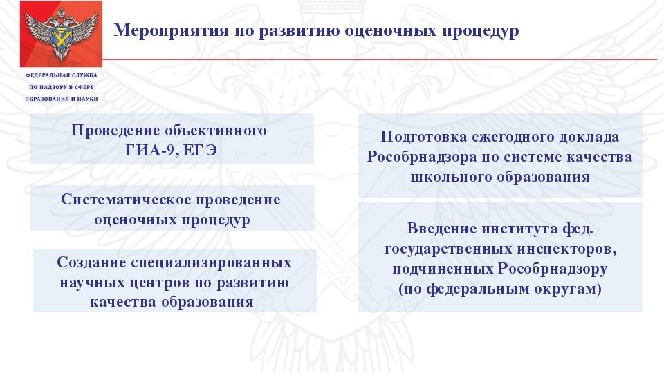 Введение института фед. государственных инспекторов, подчиненных Рособрнадзо...