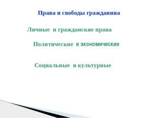 Права и свободы гражданина Личные и гражданские права Политические и экономич