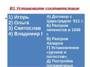 В1.Установите соответствие 1) Игорь 2) Ольга 3) Святослав 4) ВладимирI А) Дог