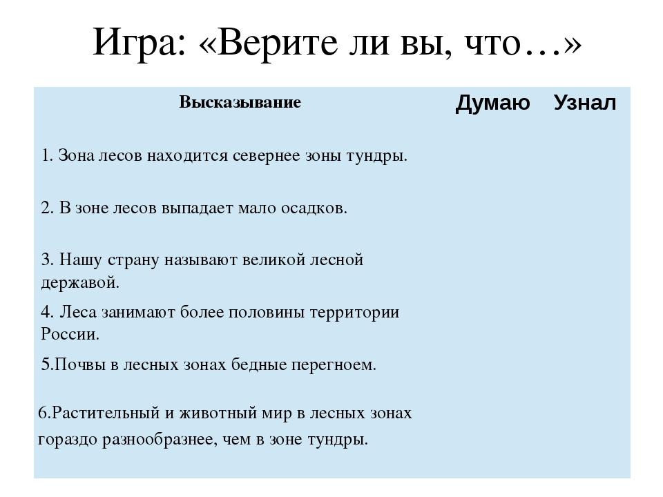 Игра: «Верите ли вы, что…» Высказывание Думаю Узнал 1. Зона лесов находится с...