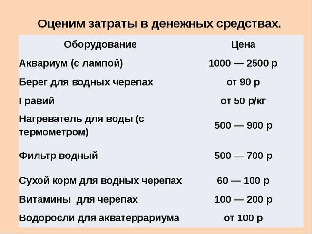 Оценим затраты в денежных средствах.  Оборудование Цена Аквариум (с лампой)...