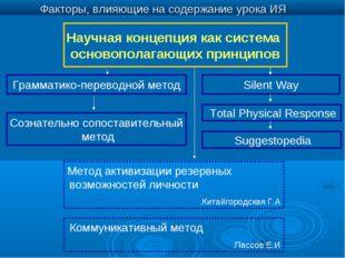 Научная концепция как система основополагающих принципов Грамматико-переводно