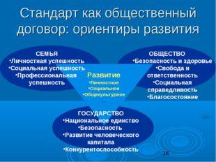 Стандарт как общественный договор: ориентиры развития СЕМЬЯ Личностная успешн