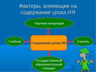 Факторы, влияющие на содержание урока ИЯ Содержание урока ИЯ Государственный