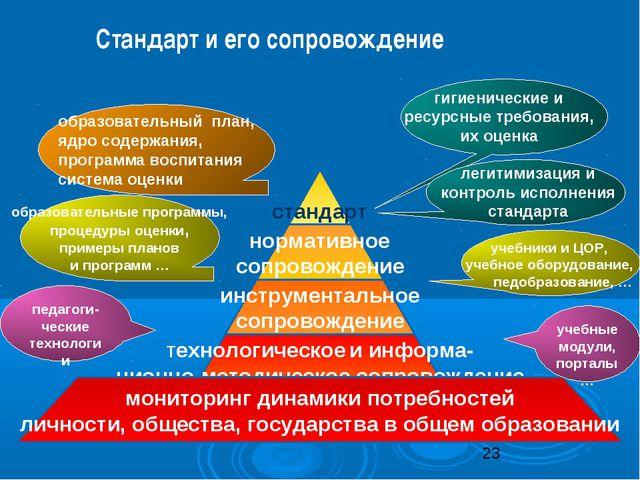 гигиенические и ресурсные требования, их оценка легитимизация и контроль испо...