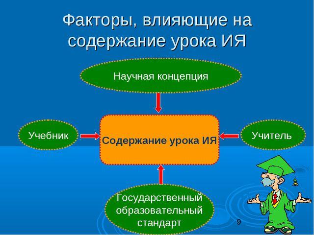 Факторы, влияющие на содержание урока ИЯ Содержание урока ИЯ Государственный...