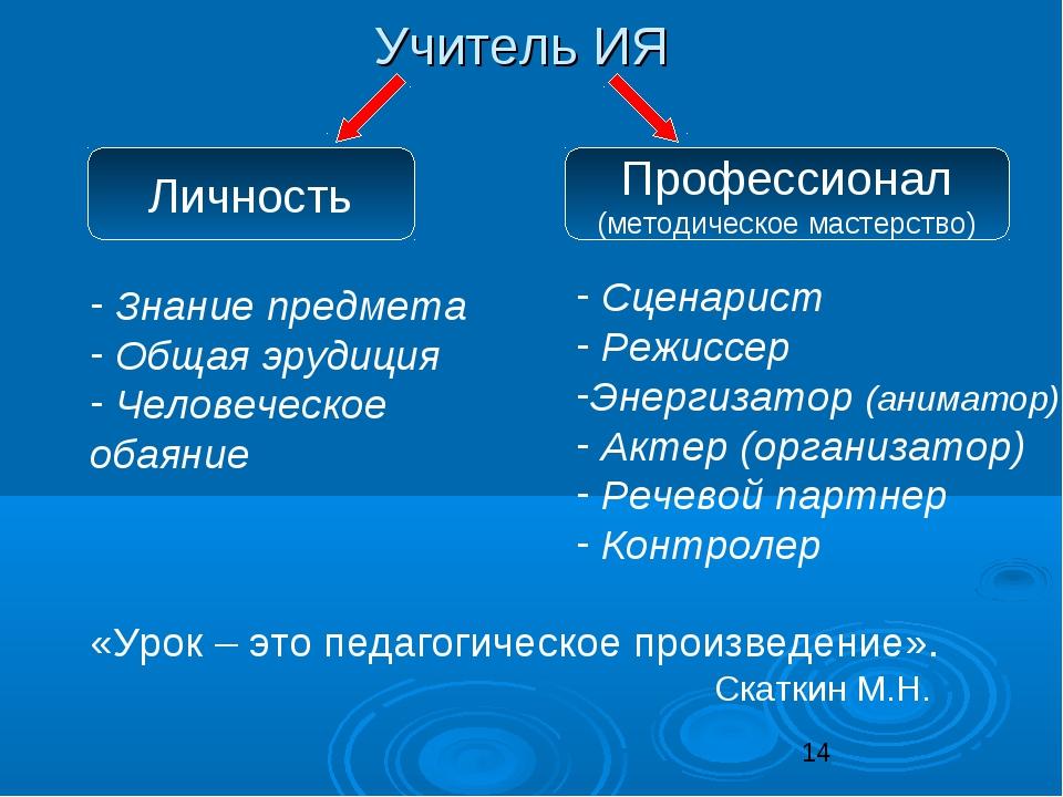 Знание предмета Общая эрудиция Человеческое обаяние Сценарист Режиссер Энерг...