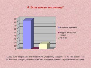 «Хочу быть здоровым» ответило 85 % учащихся, «модно» – 0 %, «не знаю» – 15 %.