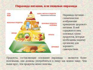 Пирамида питания, или пищевая пирамида Продукты, составляющие основание пирам