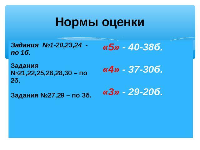 Нормы оценки Задания №1-20,23,24 - по 1б. Задания №21,22,25,26,28,30 – по 2б....