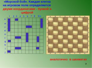 «Морской бой». Каждая клетка на игровом поле определяется двумя координатами
