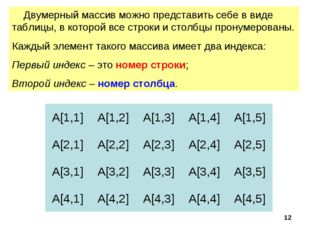 Двумерный массив можно представить себе в виде таблицы, в которой все строки
