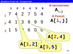 Двумерный массив. Определение 1 2 3 4 5 6 1 2 3 В математике: В Pascal: Ai;j