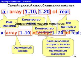Двумерный массив. Описание Самый простой способ описания массива a : array [1