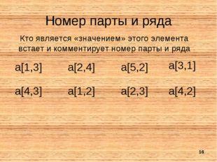 Номер парты и ряда a[1,3] a[2,4] a[5,2] Кто является «значением» этого элемен