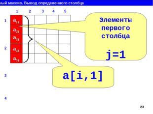 Двумерный массив. Вывод определенного столбца a11 a21 a31 a41 a51 Элементы пе