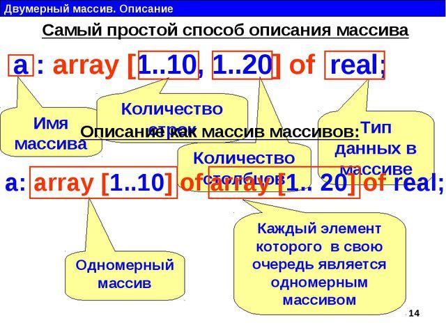 Двумерный массив. Описание Самый простой способ описания массива a : array [1...