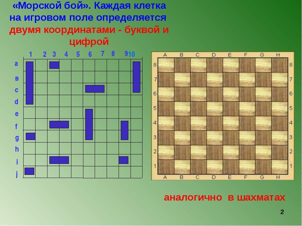 «Морской бой». Каждая клетка на игровом поле определяется двумя координатами...