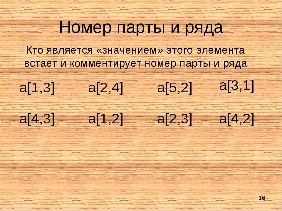 Номер парты и ряда a[1,3] a[2,4] a[5,2] Кто является «значением» этого элемен...
