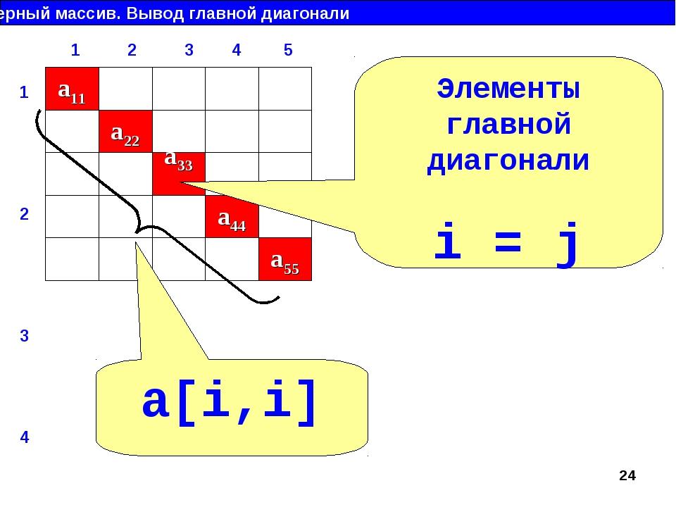 Двумерный массив. Вывод главной диагонали a11 a22 a33 a44 a55 Элементы главно...