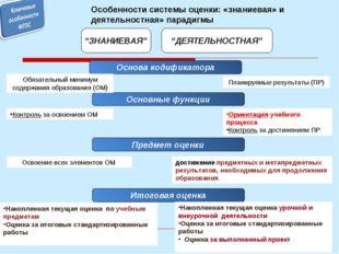 """Особенности системы оценки: «знаниевая» и деятельностная» парадигмы """"ЗНАНИЕВА"""