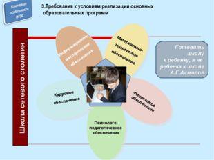 3.Требования к условиям реализации основных образовательных программ Информац