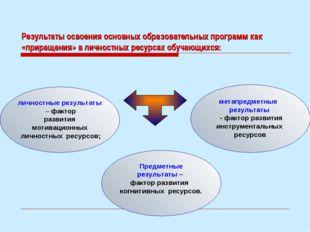 Результаты освоения основных образовательных программ как «приращения» в личн