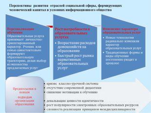 Перспективы развития отраслей социальной сферы, формирующих человеческий капи