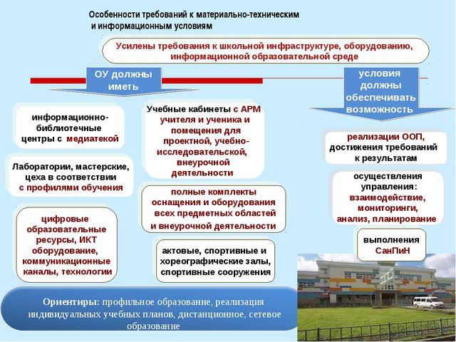Особенности требований к материально-техническим и информационным условиям р...