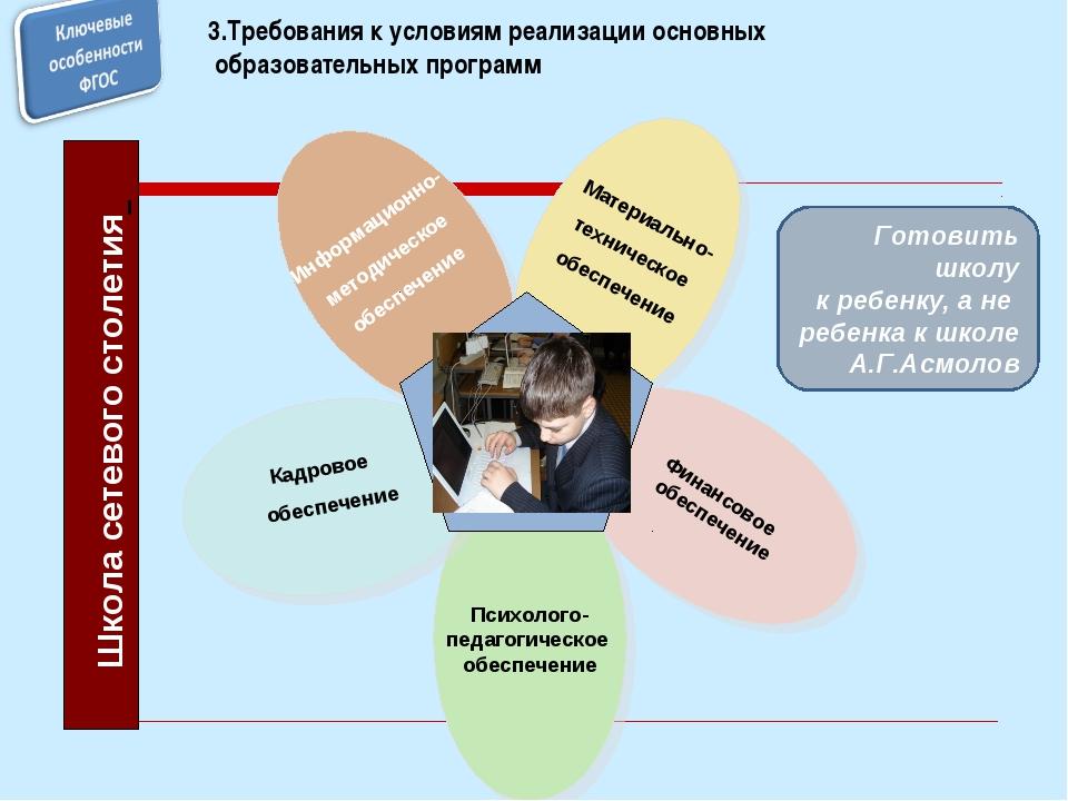 3.Требования к условиям реализации основных образовательных программ Информац...