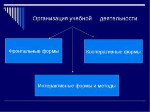 Организация учебной деятельности Фронтальные формы Кооперативные формы Интера