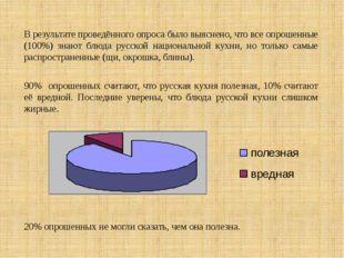 90% опрошенных считают, что русская кухня полезная, 10% считают её вредной. П