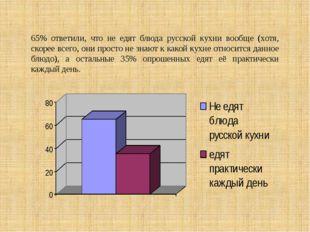 65% ответили, что не едят блюда русской кухни вообще (хотя, скорее всего, они