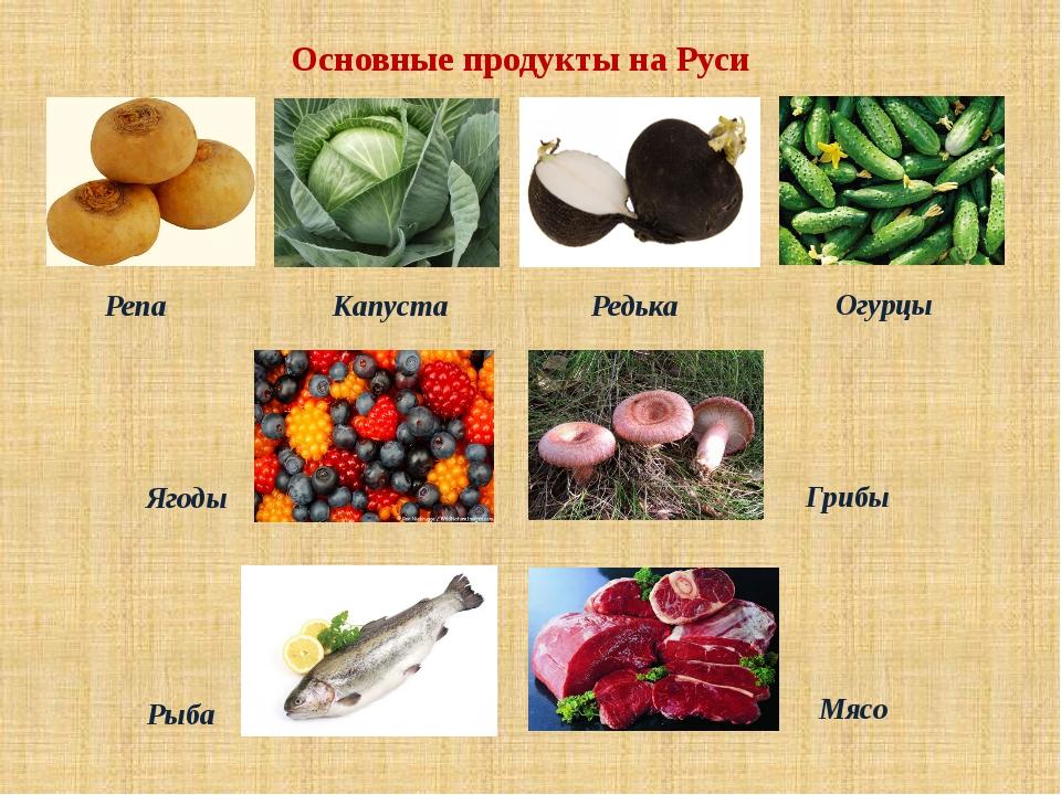 Основные продукты на Руси Капуста Репа Редька Огурцы Ягоды Грибы Рыба Мясо