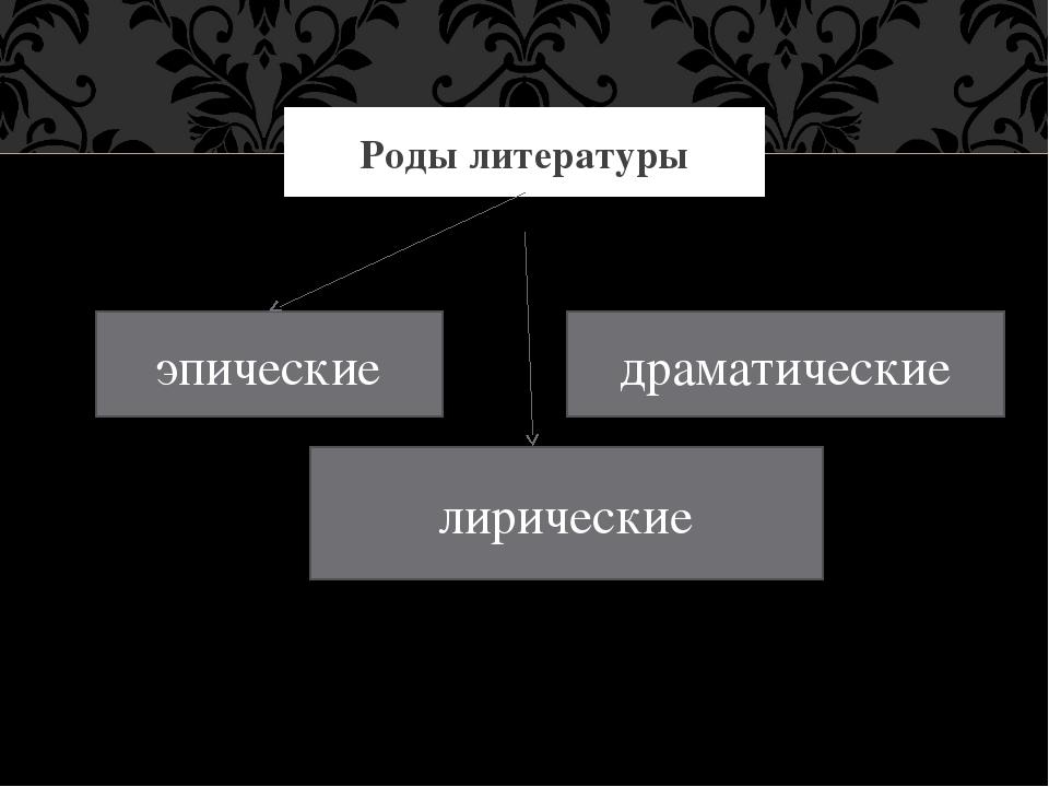 Роды литературы эпические лирические драматические