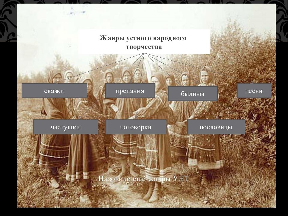 Назовите ещё жанры УНТ Жанры устного народного творчества сказки предания бы...