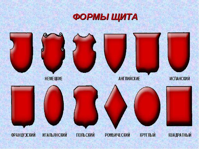 ФОРМЫ ЩИТА