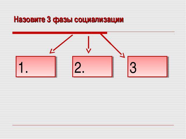 Назовите 3 фазы социализации 1. 2. 3